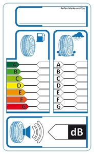 9220-00071 - Sticker for EU tyre labelling